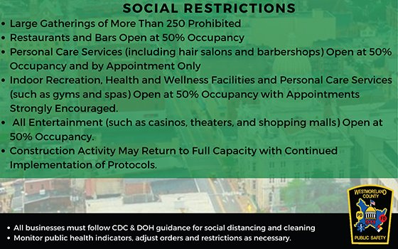 Westmoreland County Green Phase Social Restrictions