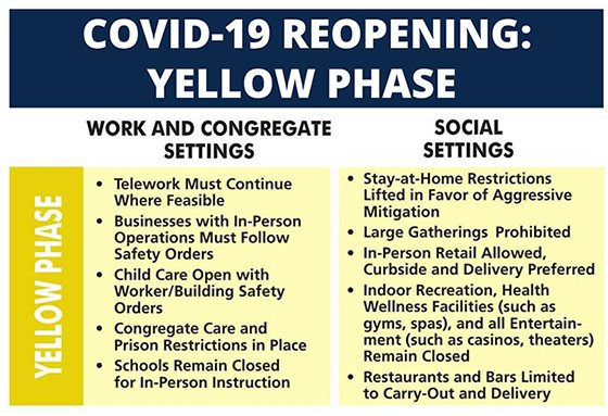 Yellow Phase of ReOpening PA