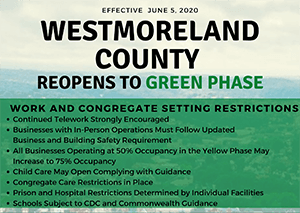 Green Phase Restrictions